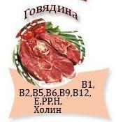 Содержание витаминов в говядине