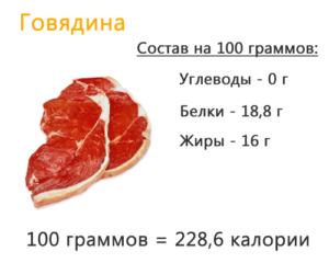 состав на 100 гр говядина, калории